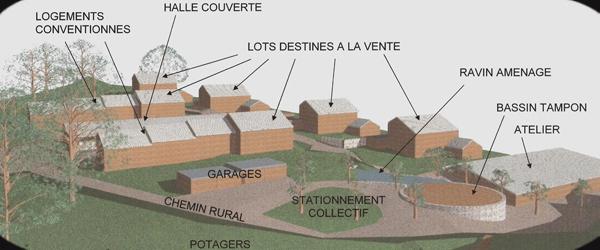 architecture écologique de l'éco-hameau